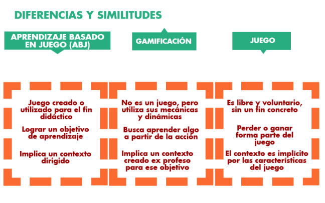 diferenicas_y_similitudes-1-ideas-clave2