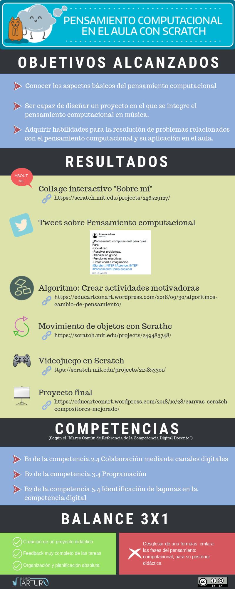 Objetivos alcanzados.png